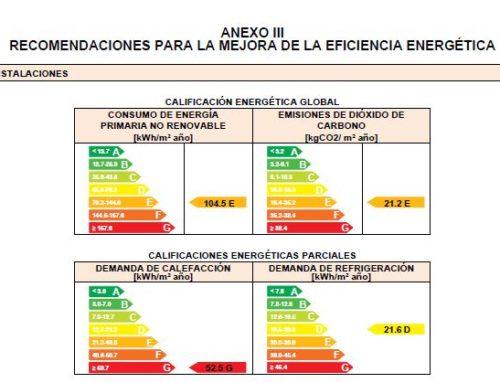 Elaboración del Certificado de eficiencia energética para los activos inmobiliarios gestionados por Banco Primus, S.A.